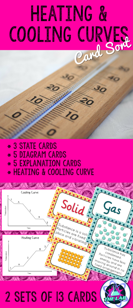 Heating Cooling Curves Card Sort With Images Sorting Cards