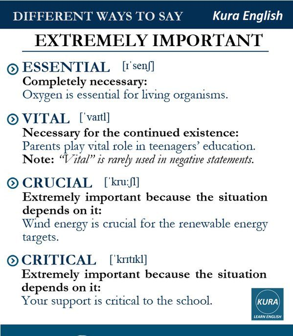 Synonyms: Essential, Vital, Crucial, Critical