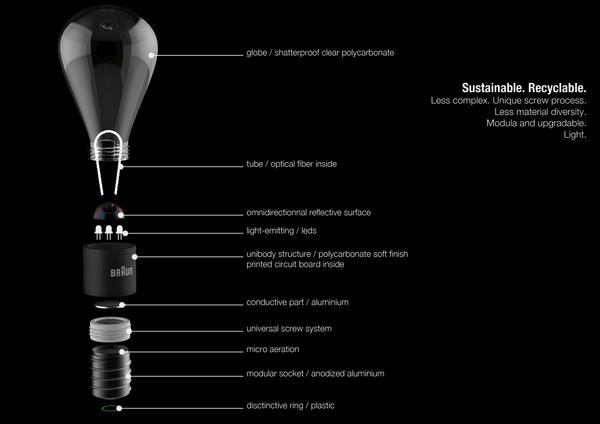 Fresh Electric Lit Light Bulb Braun Lamp Concept Design Fresh - Cool electric light bulb Beautiful