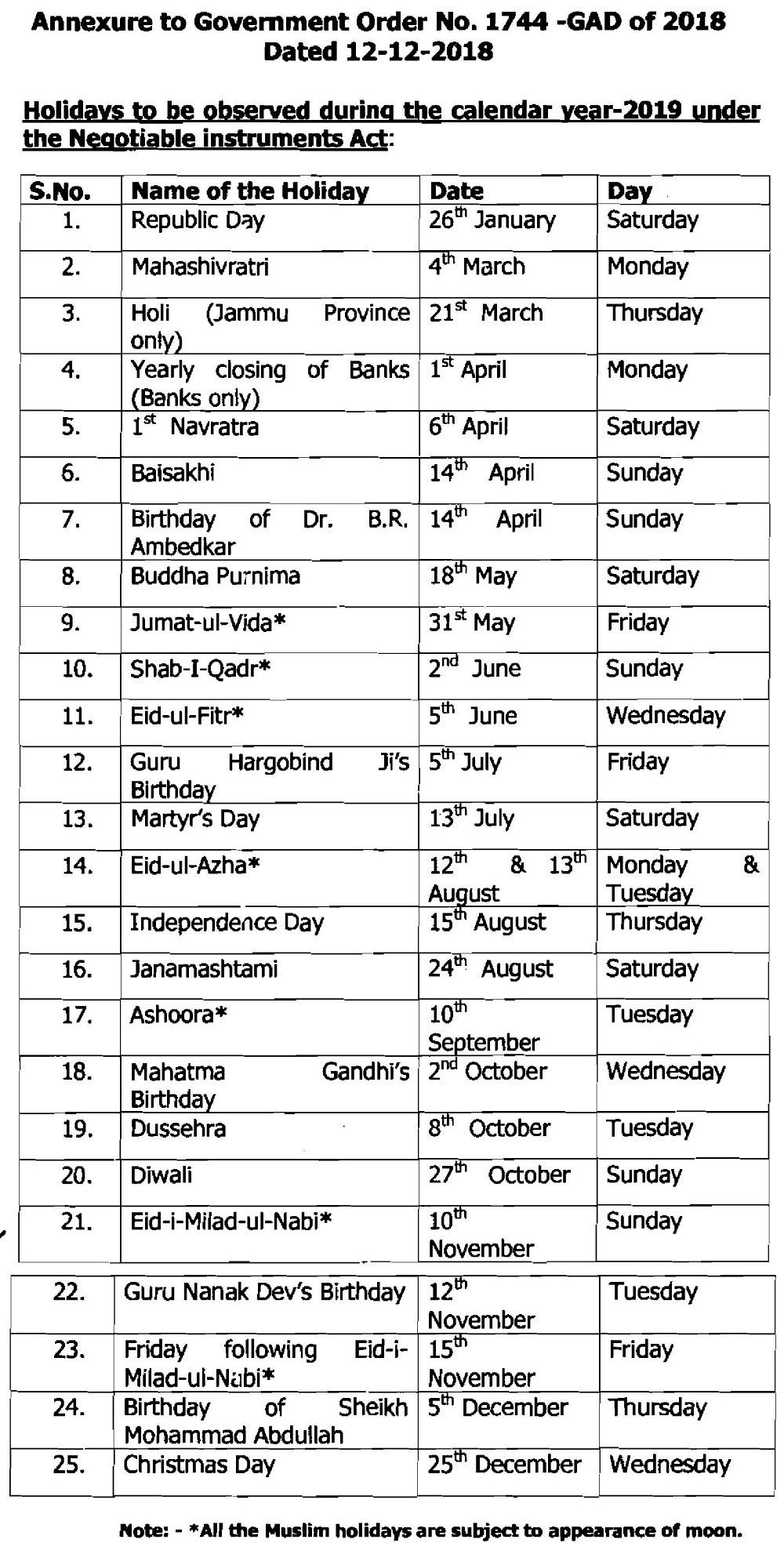 List Of Holidays In J K For Calendar Year 2019 Holiday List