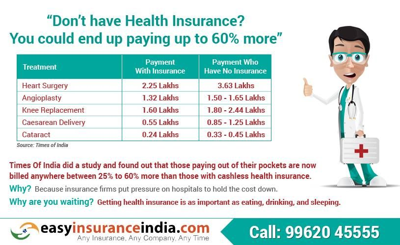 Through Easyinsuranceindia Com We Empower The Customer With A