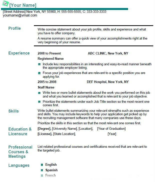 Top Free Resume Templates Below Sample Resume That Filled Out Outlined Would Lpn Nurse