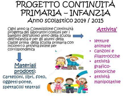 Progetto continuit primaria infanzia anno scolastico for Cartelloni di natale per la scuola dell infanzia