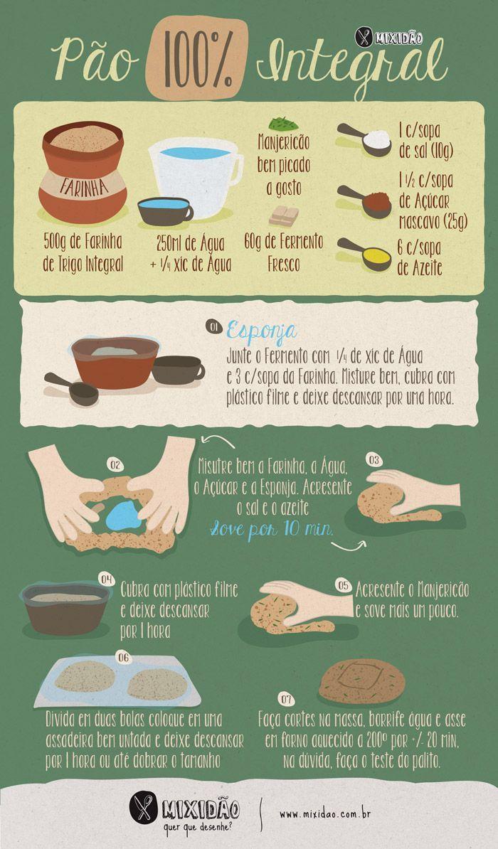 Receita-ilustrada de Pão 100% Integral, uma forma bem saudável de consumir pão todos os dias. Ingredientes: Farinha integral, água, açúcar mascavo, sal, azeite, fermento biológico e manjericão