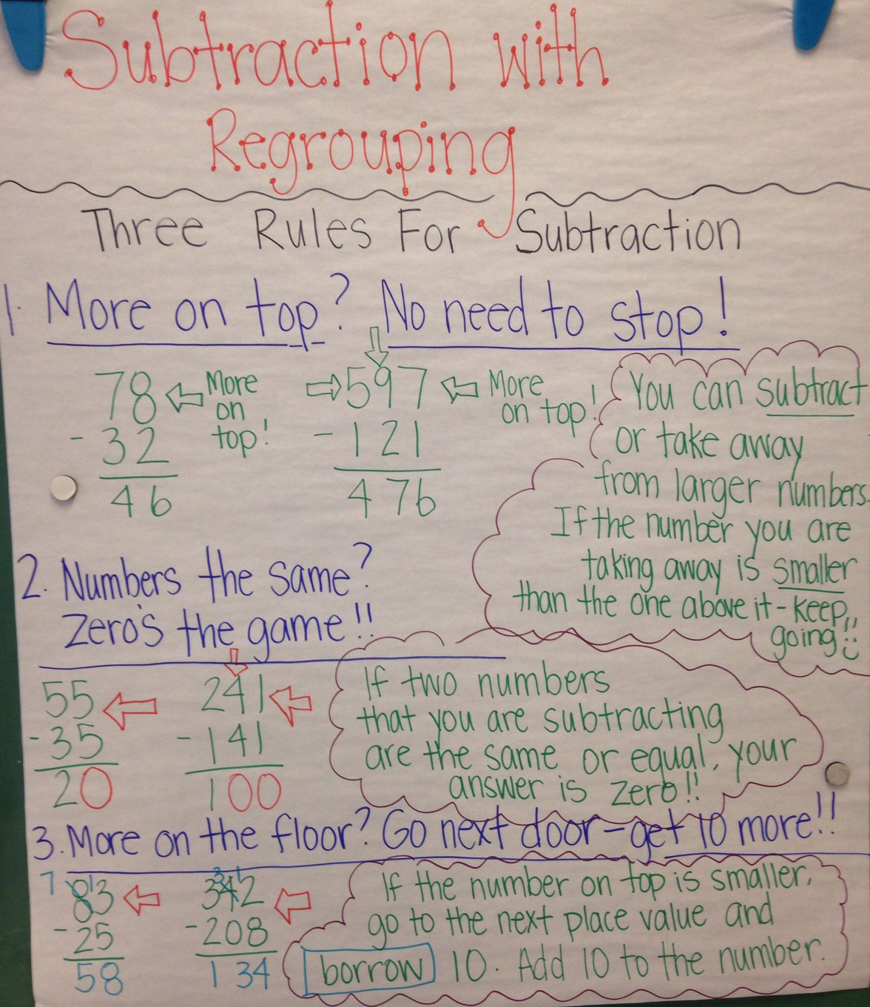 Subtraction With Regrouping Anchor Chart Math Anchor Charts Learning Math Math Homework Help