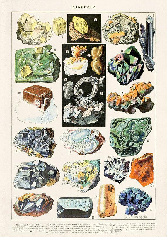 Vintage Geology Minerals Diagram Reproduction Print Petit