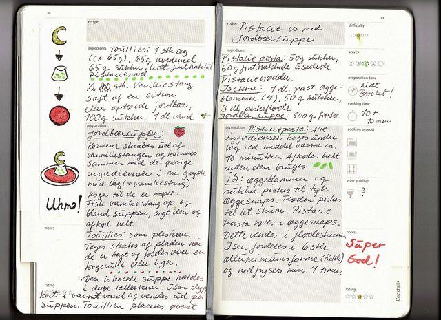 moleskine passions recipe journal. Black Bedroom Furniture Sets. Home Design Ideas