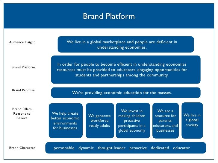 market analysis competitor benchmark googlehaku brand ding