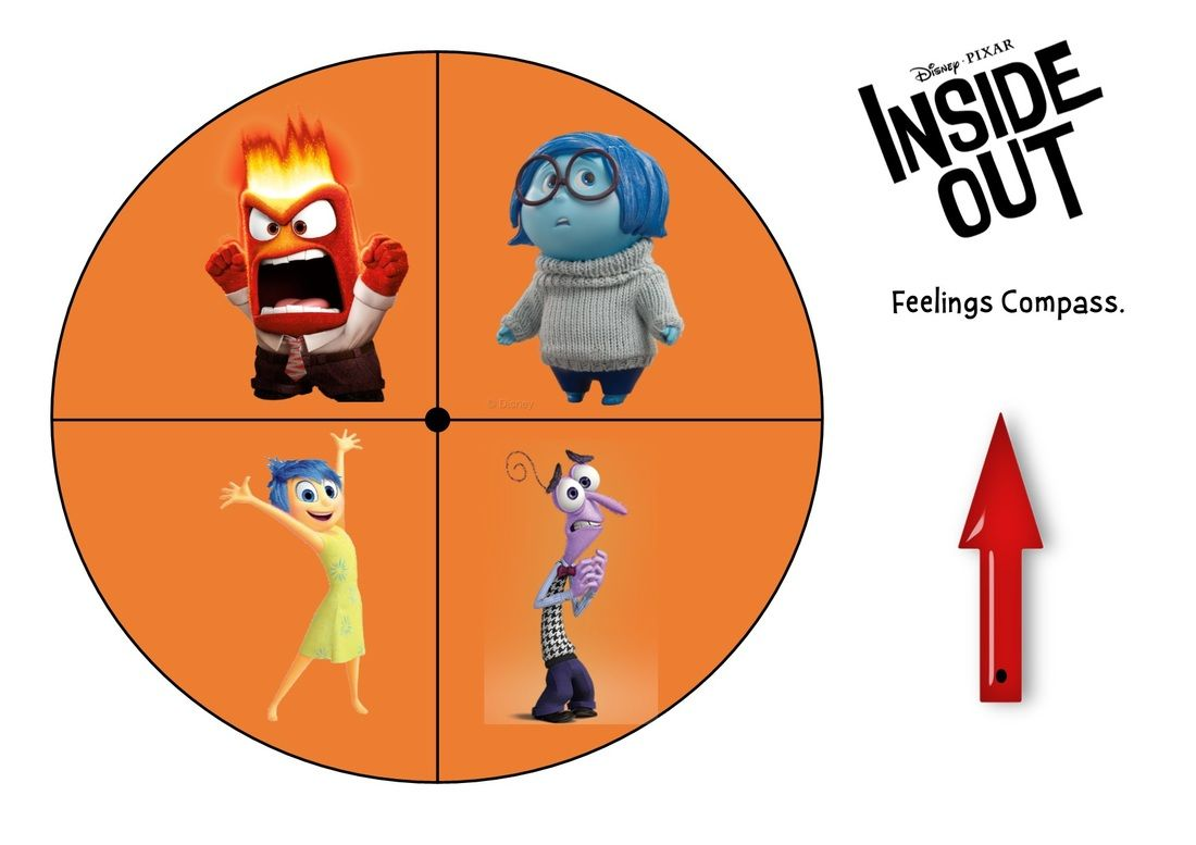 Inside Out Feelings Compass