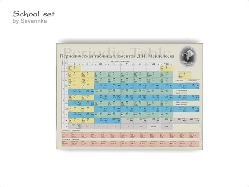 Periodic Table Found in TSR Category u0027Sims 4 Paintings \ Posters - new periodic table download