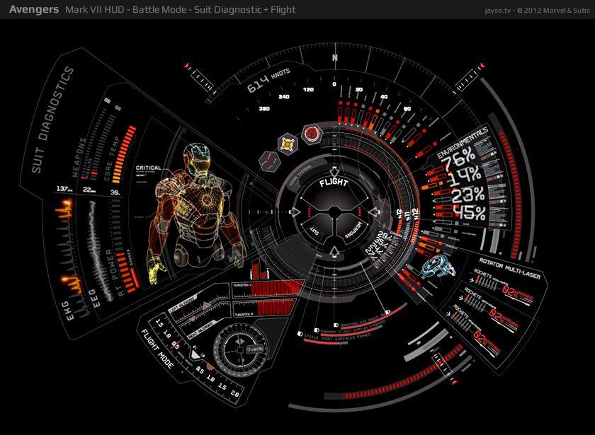 Avengers HUD Design - jayse
