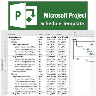 PMConnection - Nearly 200 Microsoft Project Schedule Templates