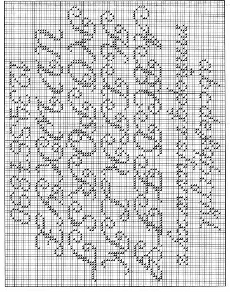 Bevorzugt Sticken | Babykleidung | Kreuzstichmuster alphabet SC83