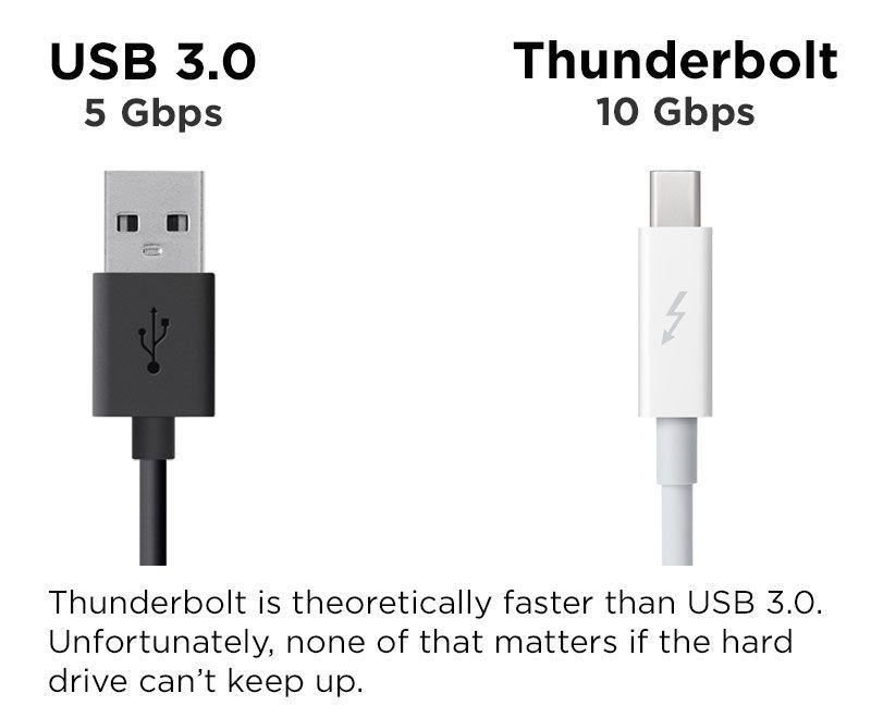 Thunderbolt Vs Firewire - WIRING CENTER •
