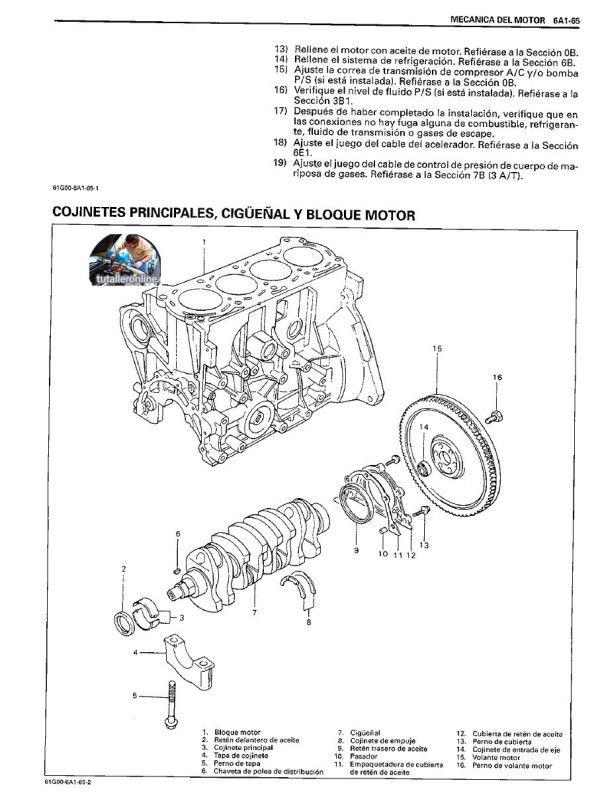 Manual de taller chevrolet esteem suzuki baleno 1999-2002