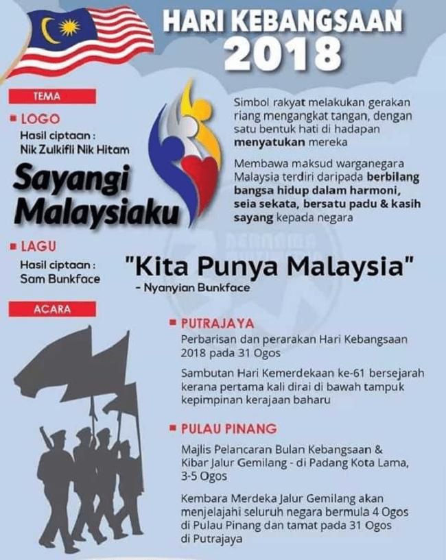 Logo Dan Lagu Rasmi Hari Kebangsaan 2018 Malaysia Logos Tema