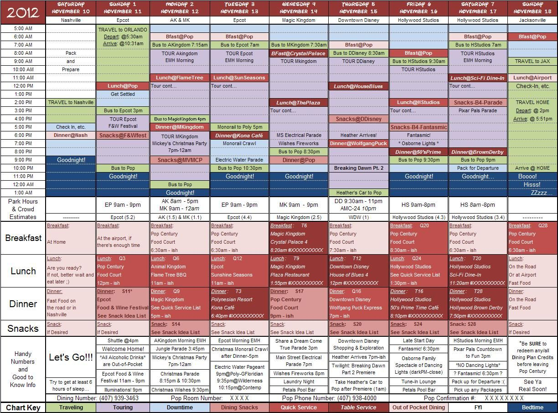 My Disney World Guideline Spreadsheet 2012