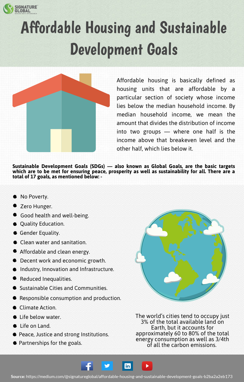Affordable Housing and Sustainable Development Goals ...