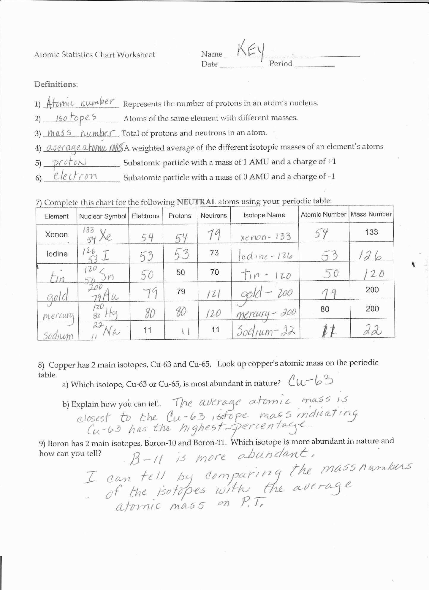 Atoms And Ions Worksheet Answer Key
