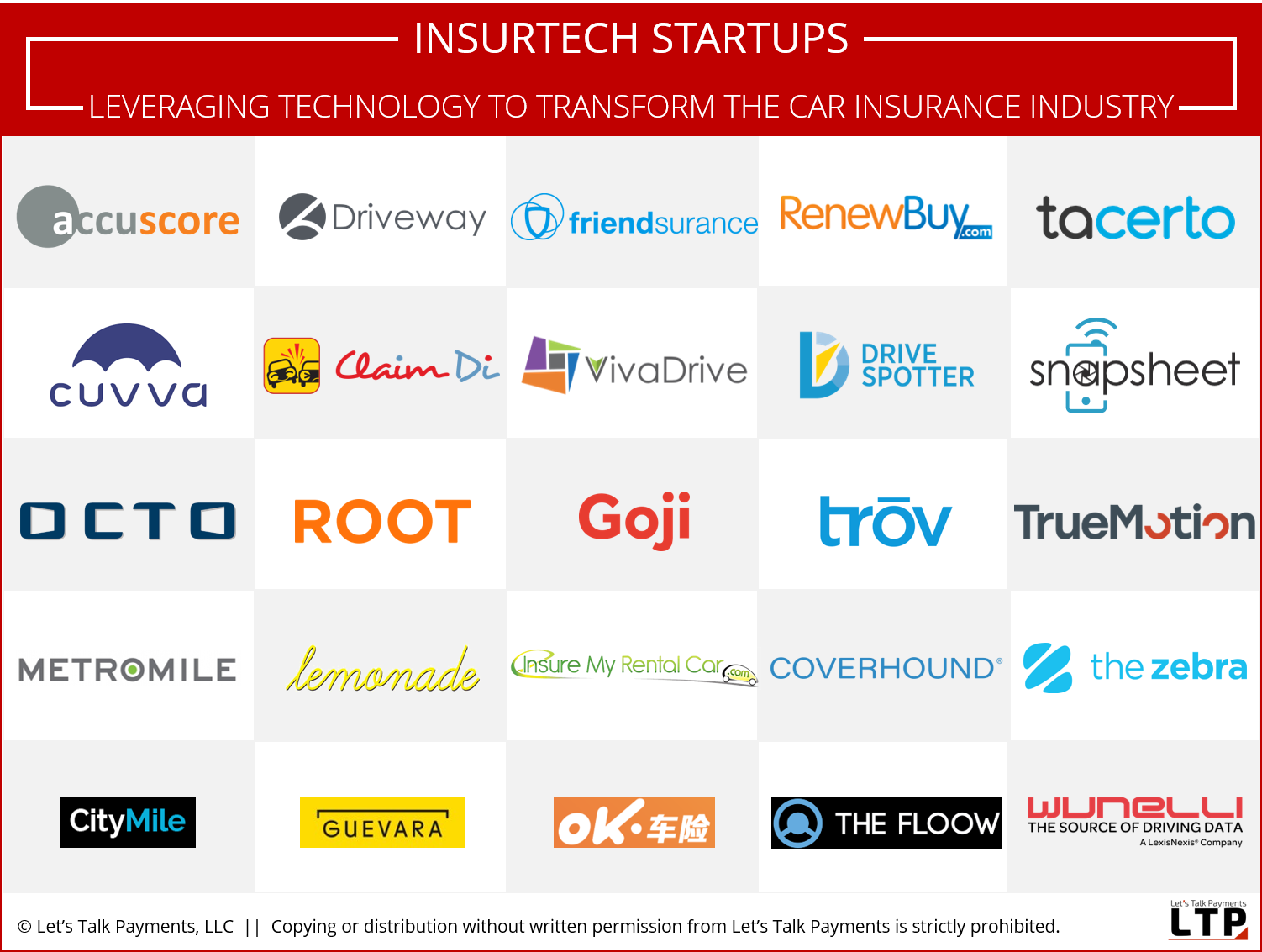 Insurtech Startups Leveraging Technology To Transform The Car