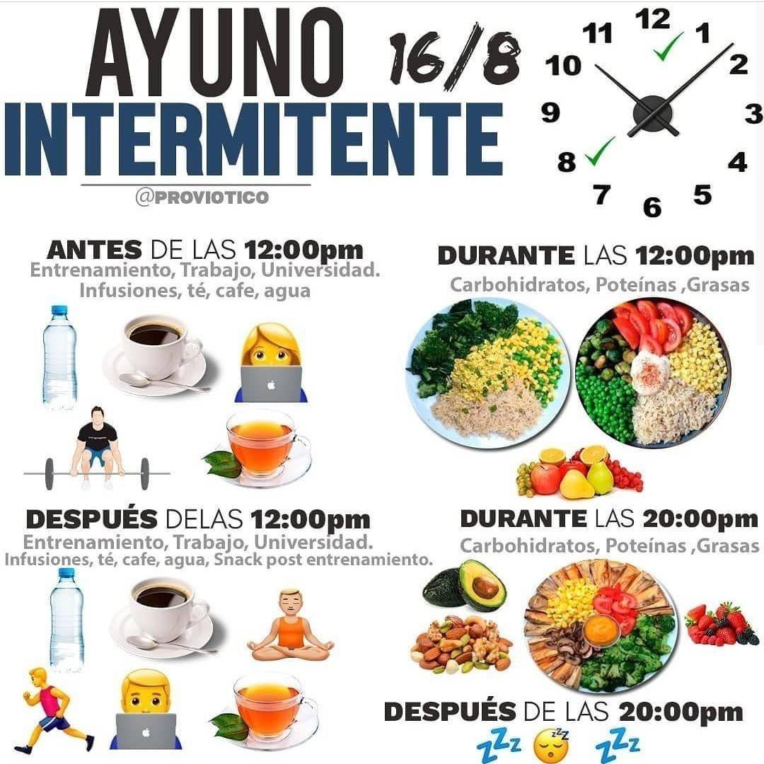 Ayuno Intermitente Y Cafe