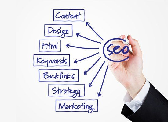 Top Qualities to Pick the Finest SEO Company