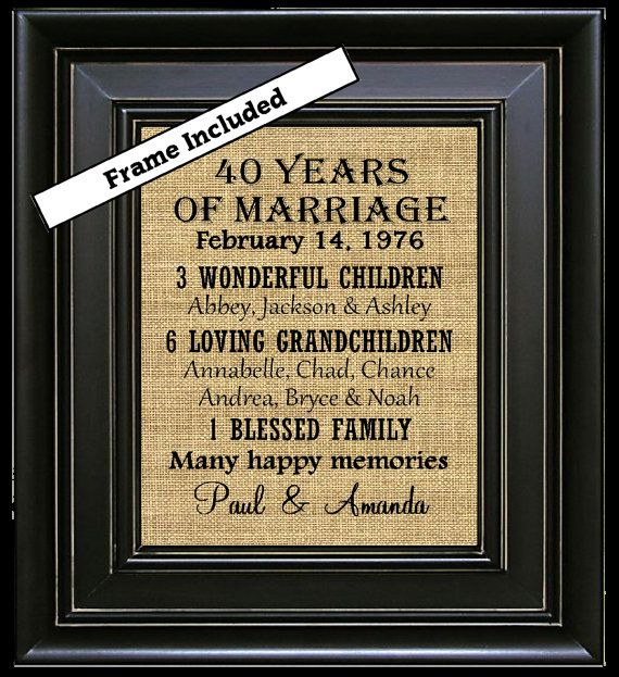 Framed Personalized 40th Anniversary Gift 40th Anniversary Gifts For