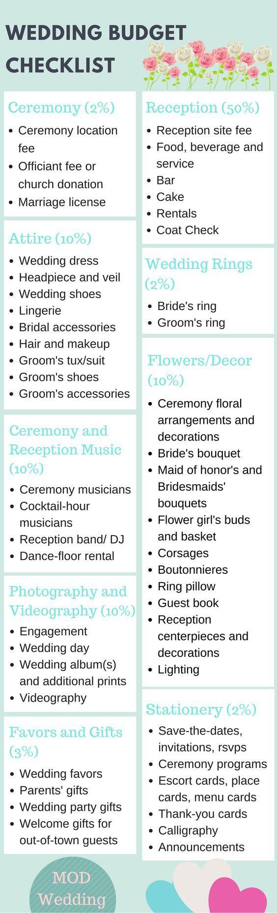 wedding budget checklist wedding ideas pinterest wedding