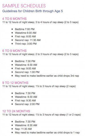 5 Baby Sleep Easy Solution Tips That Will Help You Get More Sleep - sample schedules