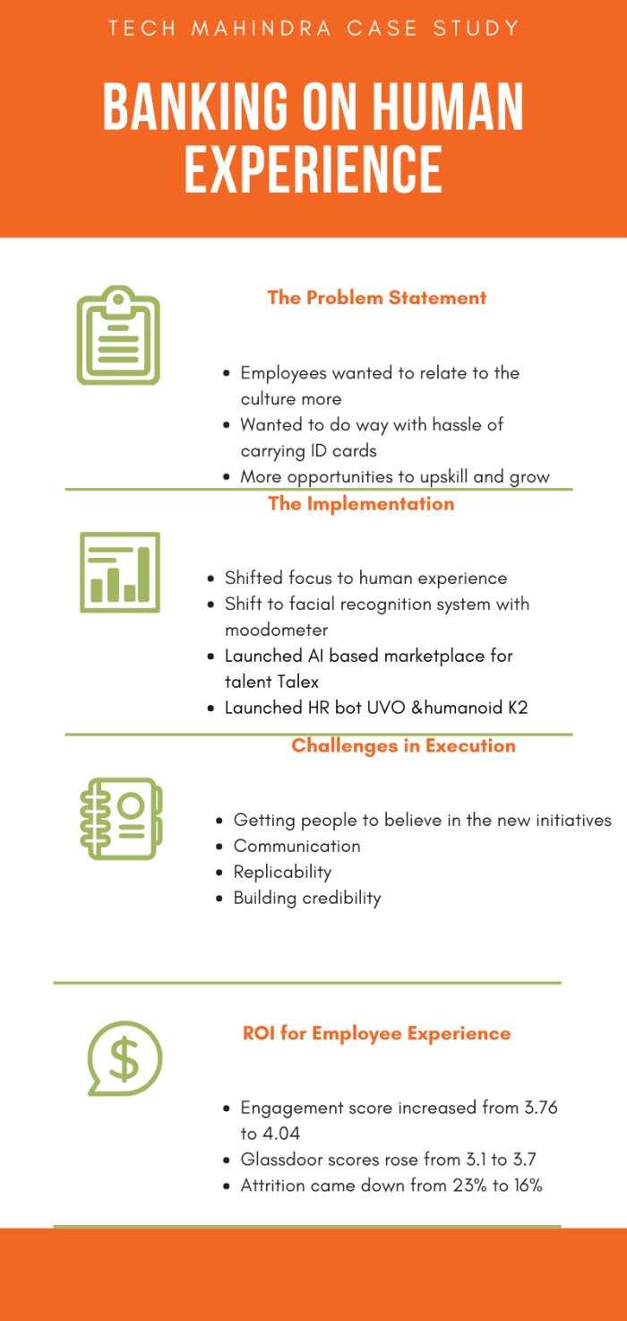 Article From employee experience to human experience