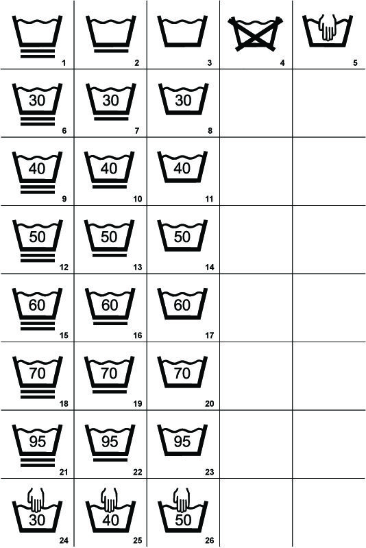 Download Washing Symbols For Clothing Labels Washing Symbols