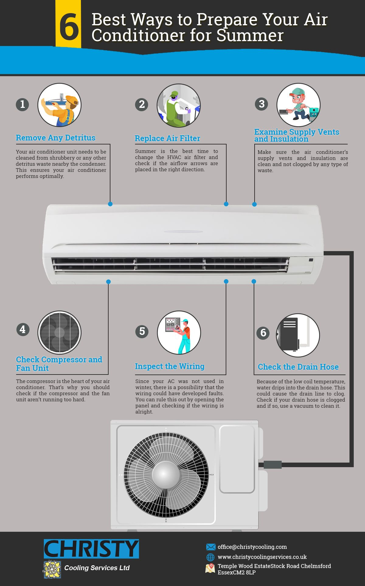 If your air conditioning system is blowing warm air or not