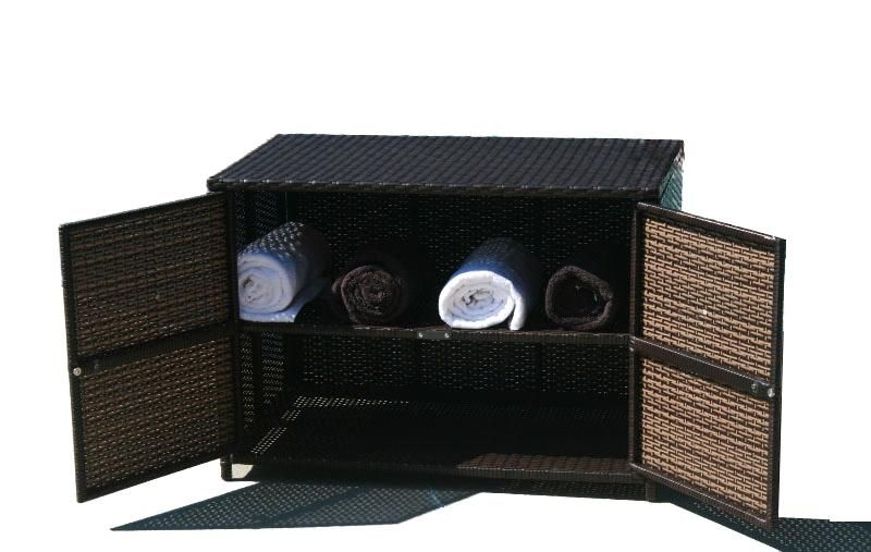All Weather Wicker Outdoor Storage Cabinet Purchasing Souring Agent