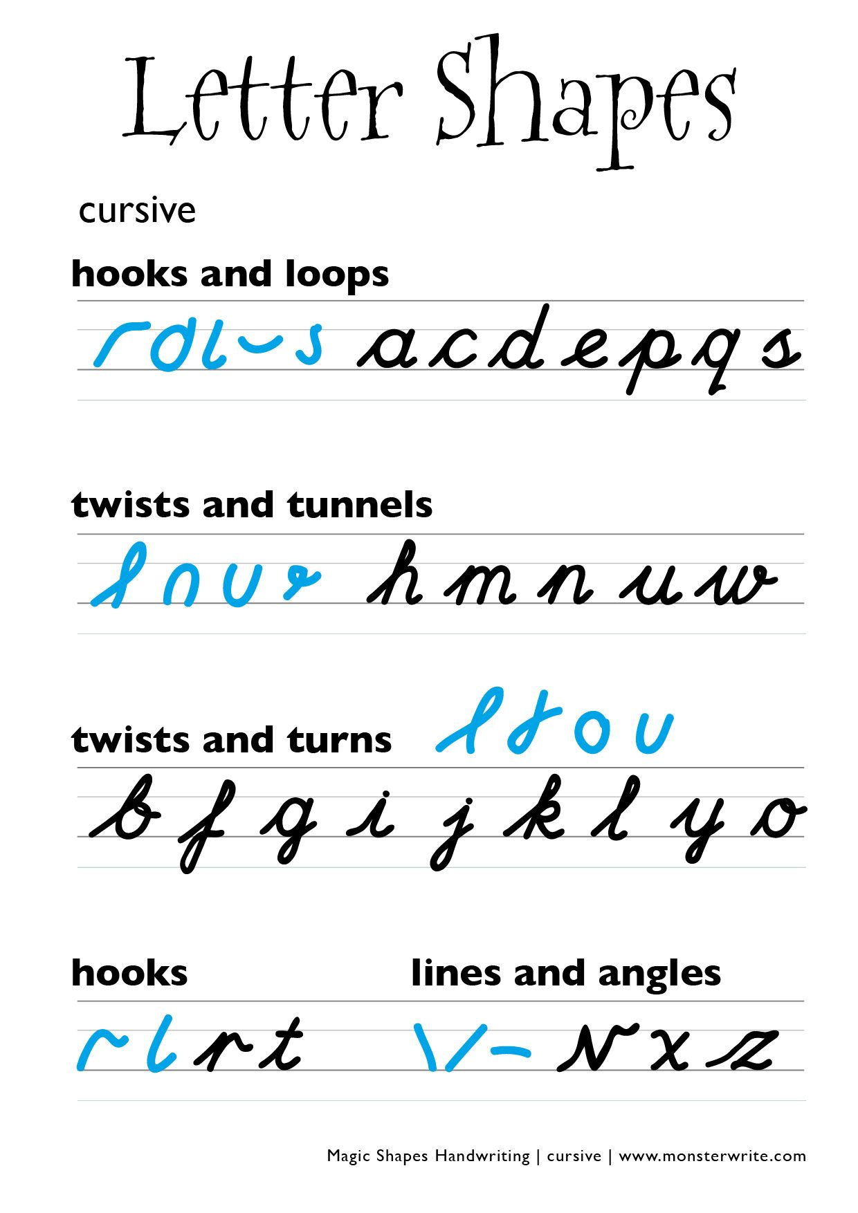 This Free Guide Summarises The Common Shapes For Different Letters And Can Be Used To Help With Planning When To In Cursive Cursive Writing Cursive Handwriting