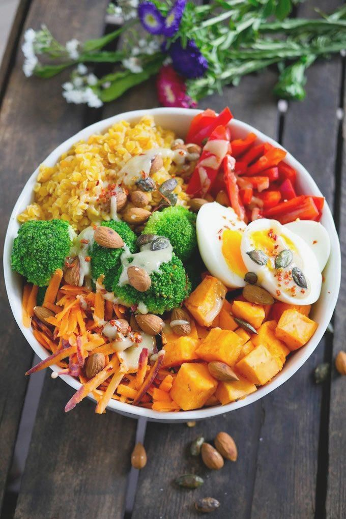 Trend zum sauberen Essen: Rainbow Buddha Bowl #abendessen #essen #fitness #fitnessabendessen