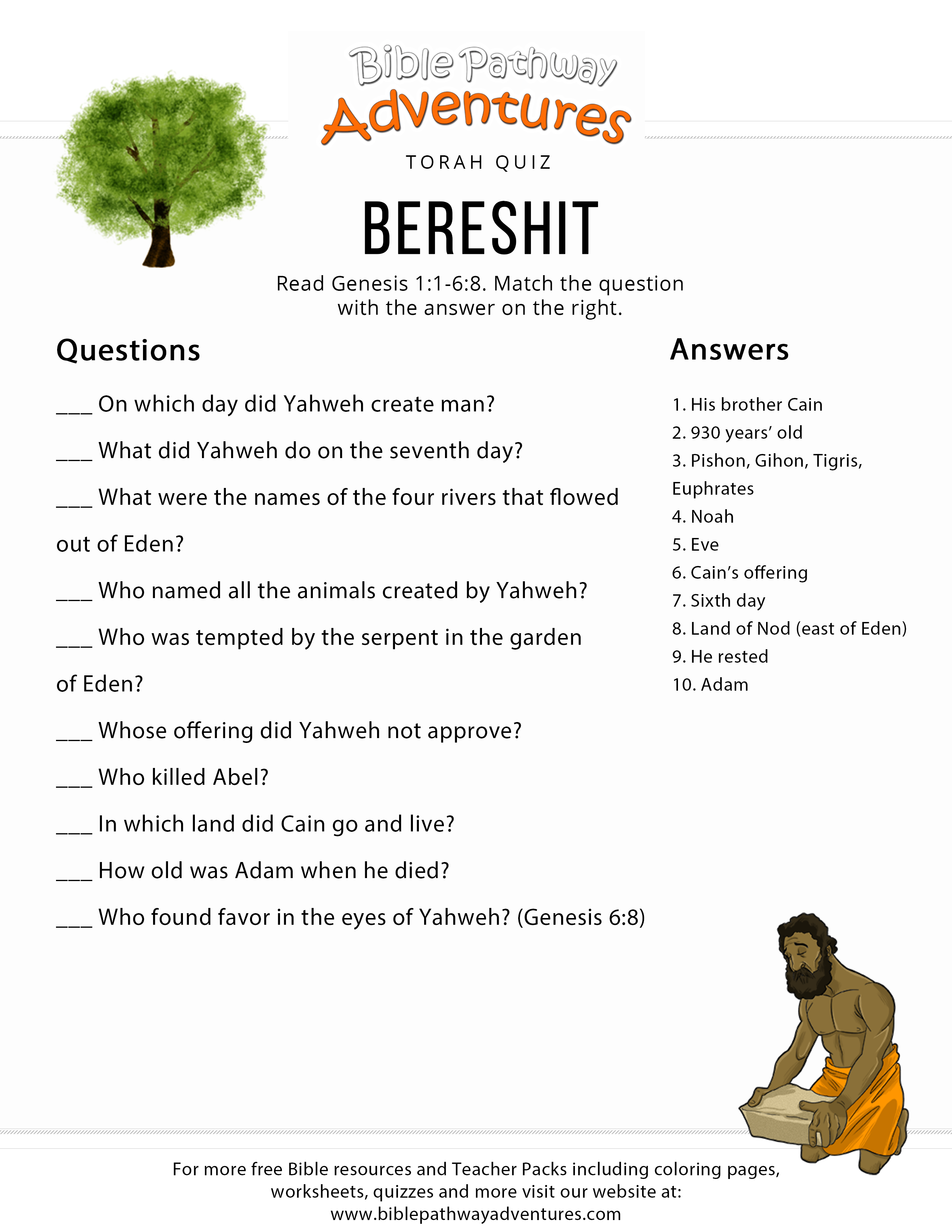 Image result for bereisheet bible quiz