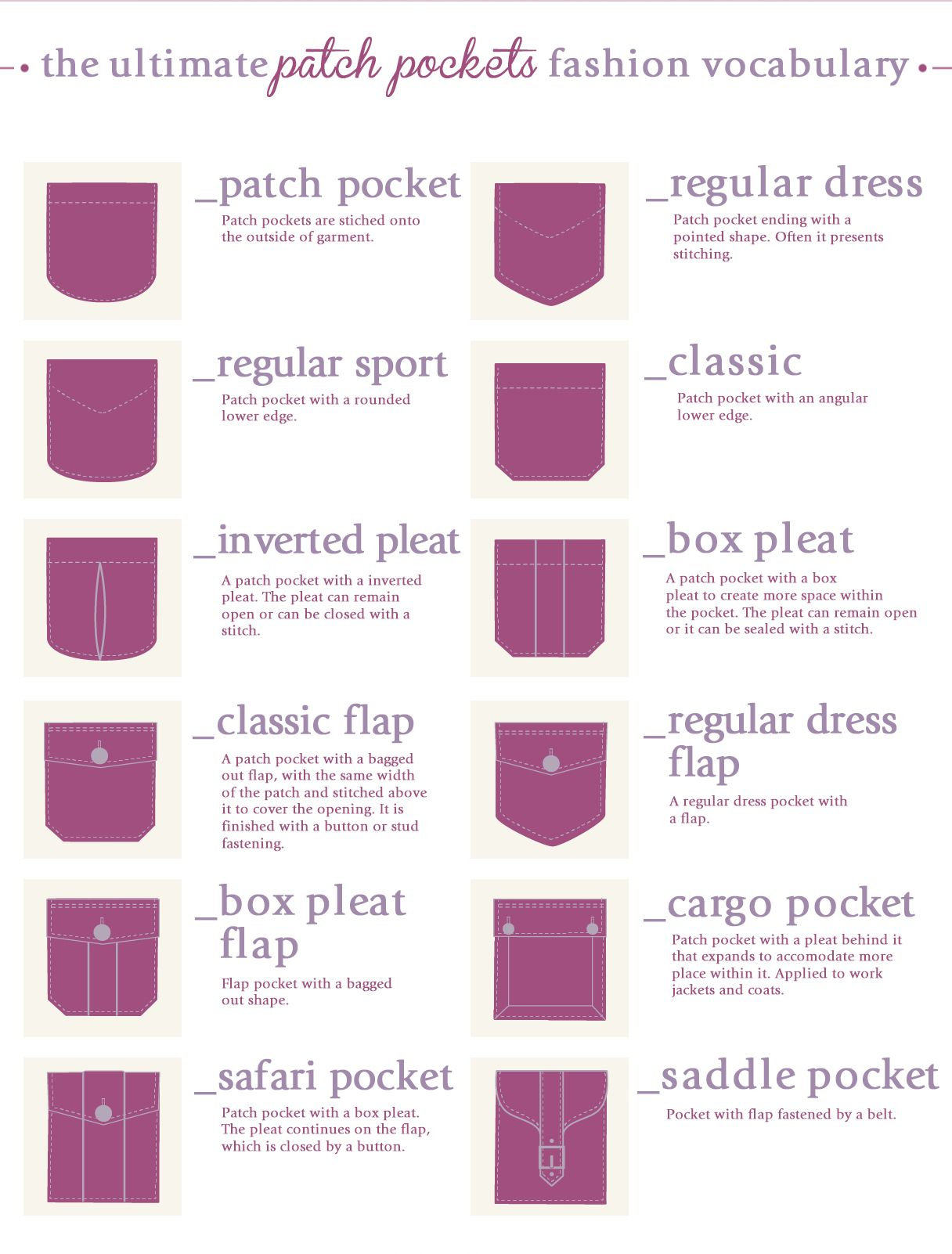 The ultimate patch pockets fashion vocabulary More Visual Glossaries (for Her): Backpacks / Bags / Beads / Belt knots / Bobby Pins / Boots / Bra Types / Braids / Buns / Chain Types / Coats / Collars / Darts / Dress Shapes / Dress Silhouettes /...