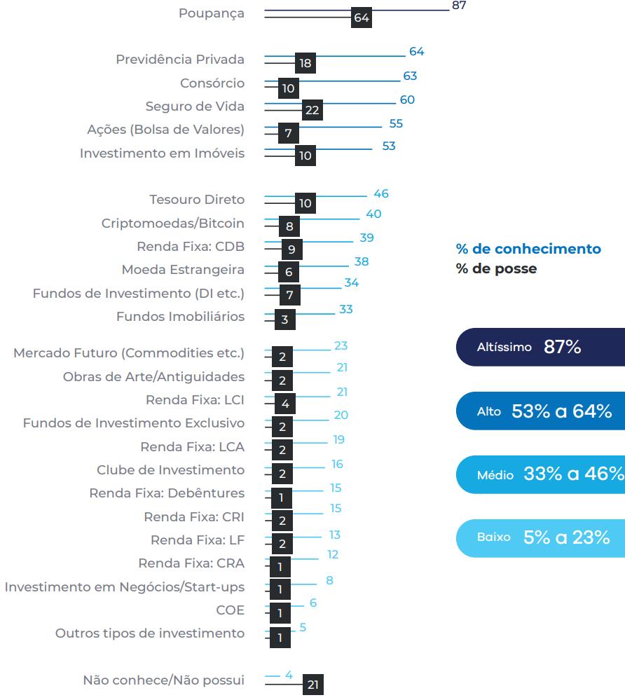 código bot de negociação de criptomoedas quais são as formas de investimento