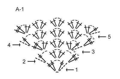 Teletekening / Gehaakte DROPS omslagdoek voor Kerst van Cotton Viscose en Glitter ~ DROPS Design