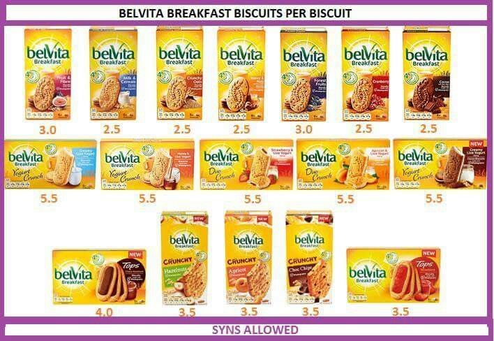 Belvita per biscuit slimming world pinterest food Slimming world syns online