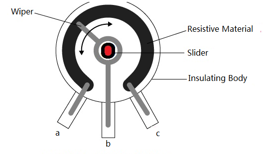 Pins In Variable Resistor In 2020 Resistors Variables Electronics Components