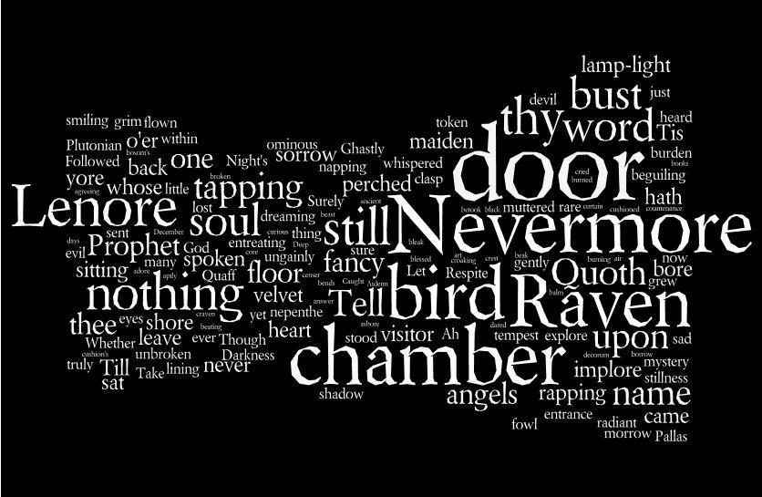 Poe The Raven By Piratehippy On DeviantART