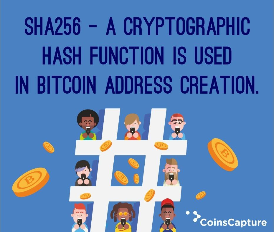 what hashing algorithm does bitcoin use