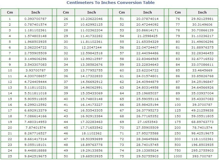 Centimeters To Inches Conversion Table The Mobile Client For