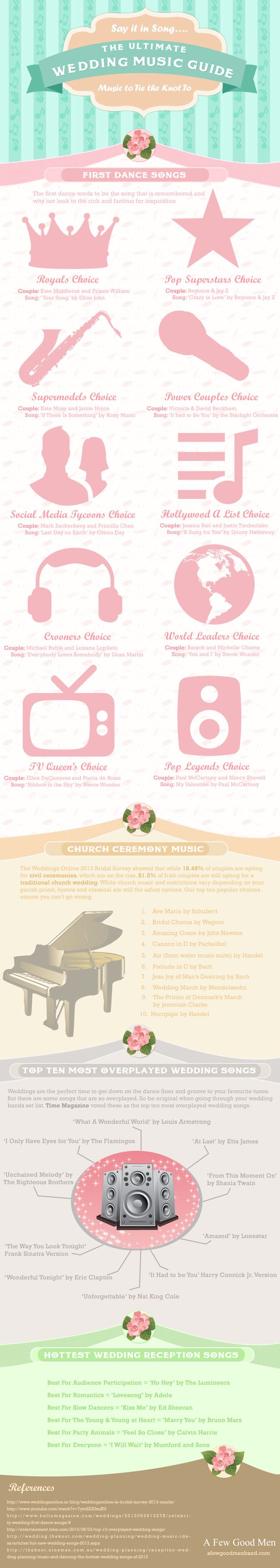 The Ultimate Wedding Music Guide Infographic | Bridal Musings