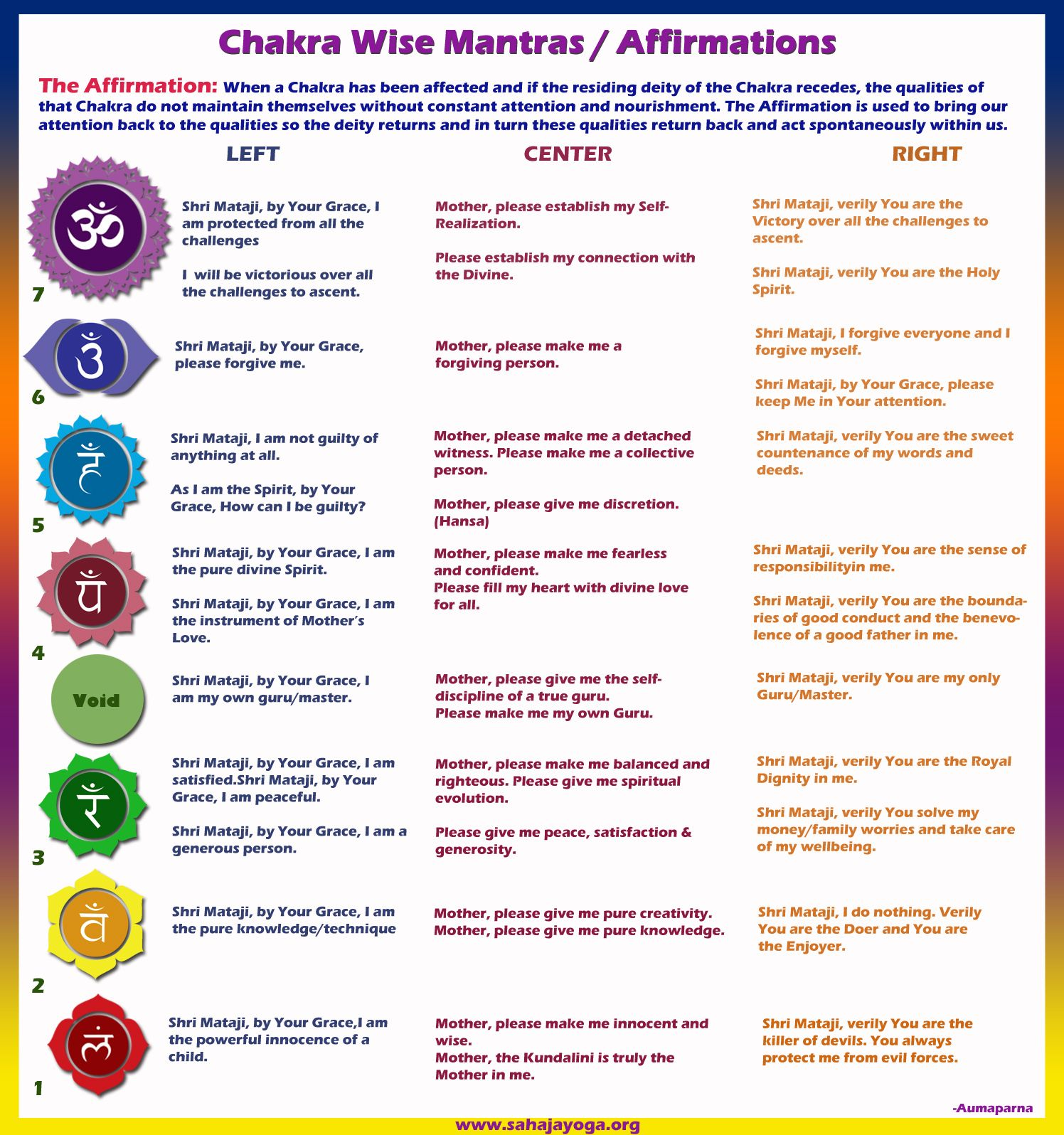 Why Affirmations Or Mantras When A Chakra Has Been Affected And If The Residing Deity Of The Chakra Recedes Sahaja Yoga Chakra Yoga Sahaja Yoga Meditation