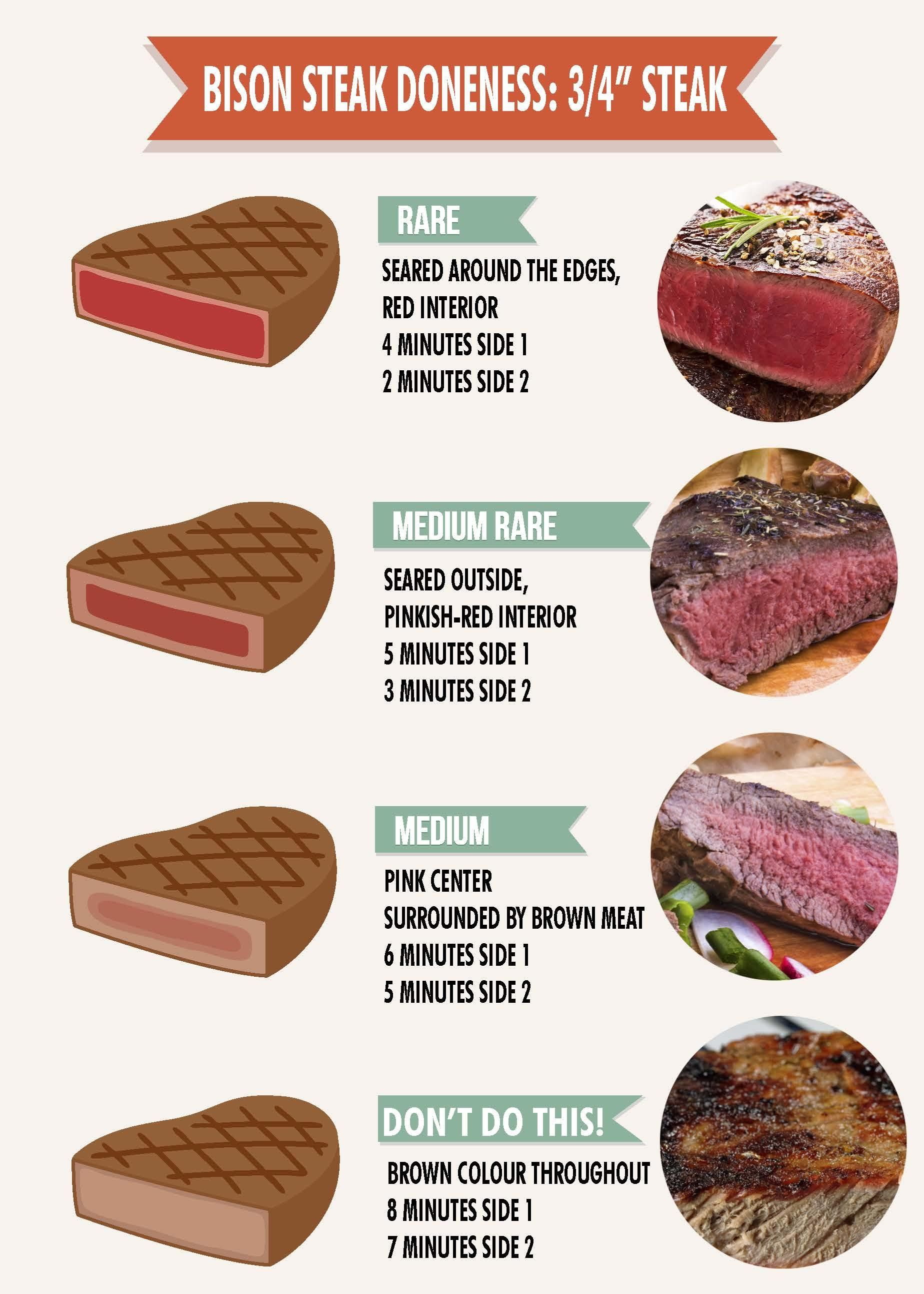 How Long To Cook A Ham Steak