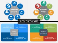 Management Skills | PowerPoint Templates | Powerpoint presentation