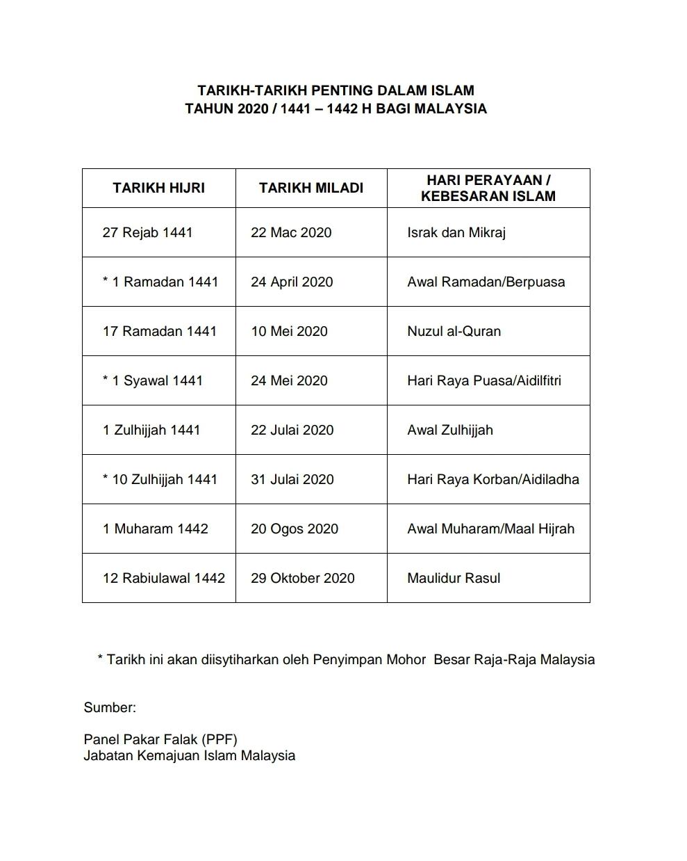 Malaysia Tarikh Tarikh Penting Dalam Islam Tahun 2020 1441 1442 Hijrah Bagi Malaysia Pulau Tioman Kota Kinabalu Ipoh