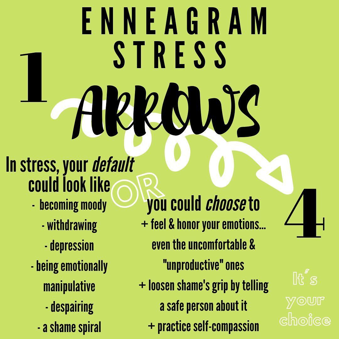 """Damara & Jessica on Instagram: """"Type 1's stress arrow points to Type 4. Nobody stresses exactly the same. Your stress arrow Type has a whole lot of different…"""""""